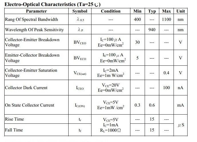 50pcs/lot light dependent resistor LDR smd 0603 photoresistor-in ...