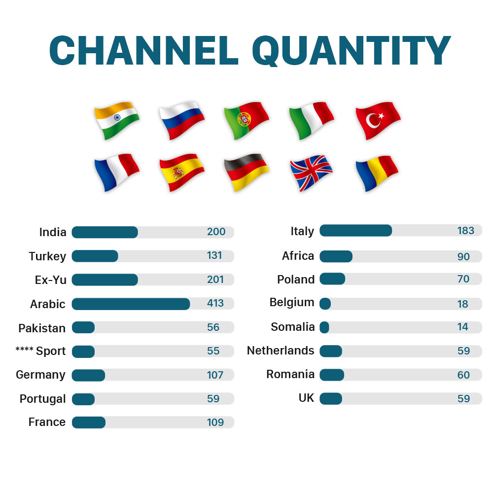 Image 2 - IP TV Somalia Pakistan 1 Year IPTV India Ex Yu Spanish Portugal IPTV For Android Device India Turkish Polish IPTV Subscription-in Set-top Boxes from Consumer Electronics