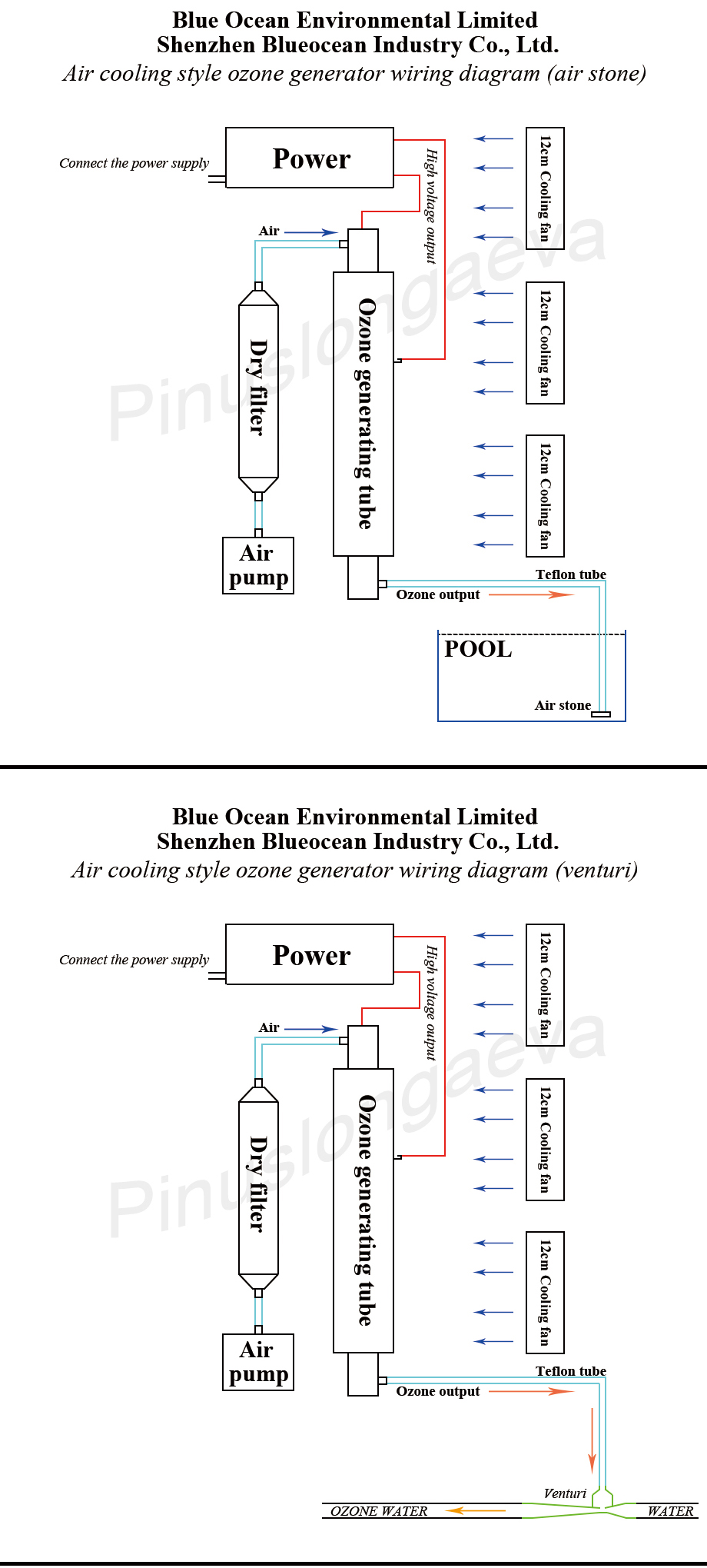 Ozone Generator Circuit Diagram To Korea Pinuslongaeva 16g H Quartz Tube Type Kit Product List Test Parameters And Ex Factory Price If You Need Order More Goods Please Contact Us