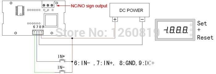 Pannello Contatore LED Impulsi Segnale Ingresso Macchine Imballaggio Rosso