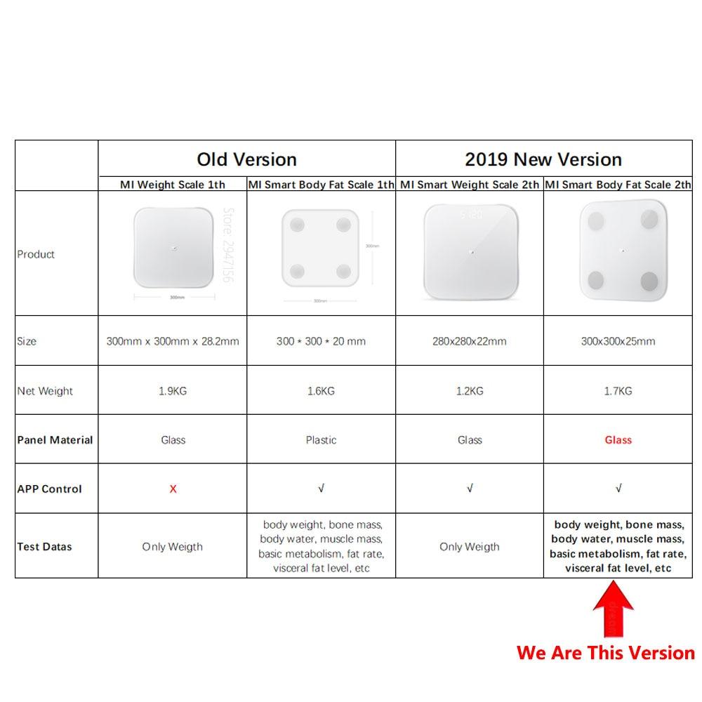 2020 Versión Global Original Xiaomi mi Smart 2 Peso Salud Mifit App Cuerpo Compo