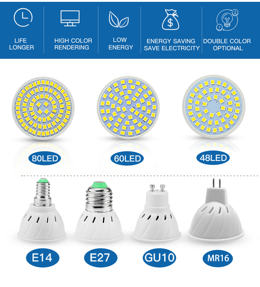 Led Spotlight Bulb GU10