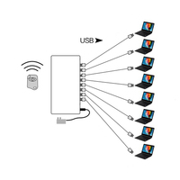 8 port wireless control laptop security system notebook anti theft device computer burglar alarm for retail show