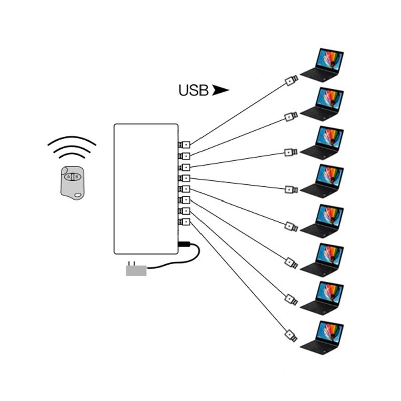 цена на 8 port wireless control laptop security system notebook anti-theft device computer burglar alarm for retail show