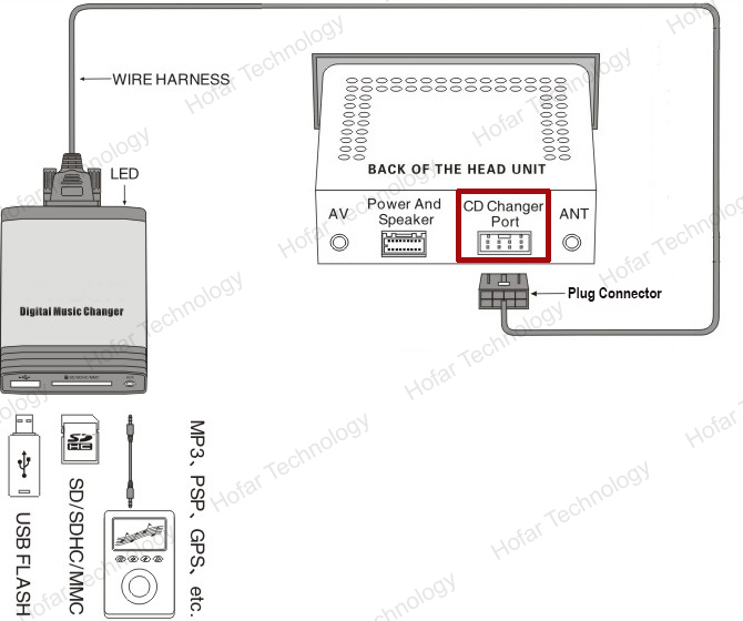 Ford Wiring Diagram on ford tractor injector pump diagram, tractor wiring diagram, ford 2000 tractor parts diagram, ford 600 tractor parts diagram, ford 4000 tractor electrical diagram, jd 3010 wiring diagram, mf 50 wiring diagram, ford 601 wiring-diagram, mf 35 wiring diagram, oliver 1650 wiring diagram, oliver 1750 wiring diagram, ford 5000 parts, ford 5000 repair manual, mf 135 wiring diagram, farmall wiring diagram, oliver 550 wiring diagram, ford 5000 tractor, oliver 1800 wiring diagram, mf 245 wiring diagram, ford 5000 alternator,