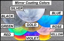 Mirror-Coating-Lenses