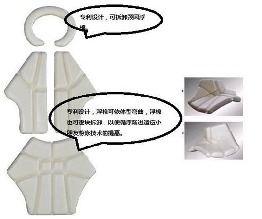 Floatsuit
