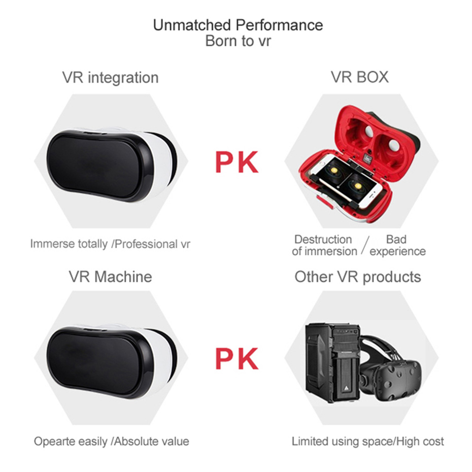 2560*1440 P All In One VR RK3288 3D VR Virtual PC Glasses Headset For PS4 Xbox 360/One Nibiru Android 5.1 Screen 3D Glasses