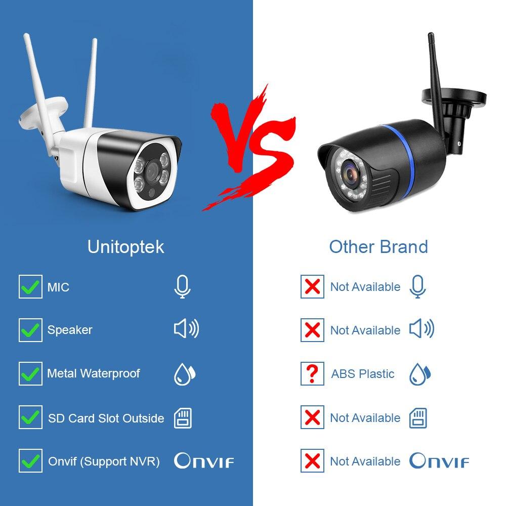HTB15rMya.GF3KVjSZFoq6zmpFXa1 HD 5MP Wifi IP Camera ONVIF 1080P Wireless Wired CCTV Bullet Camera Outdoor Two Way Audio TF Card Slot Max 64G IR 20m P2P iCsee