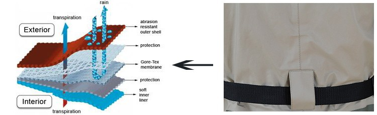 Gore-Tex-fabric-layers(1)
