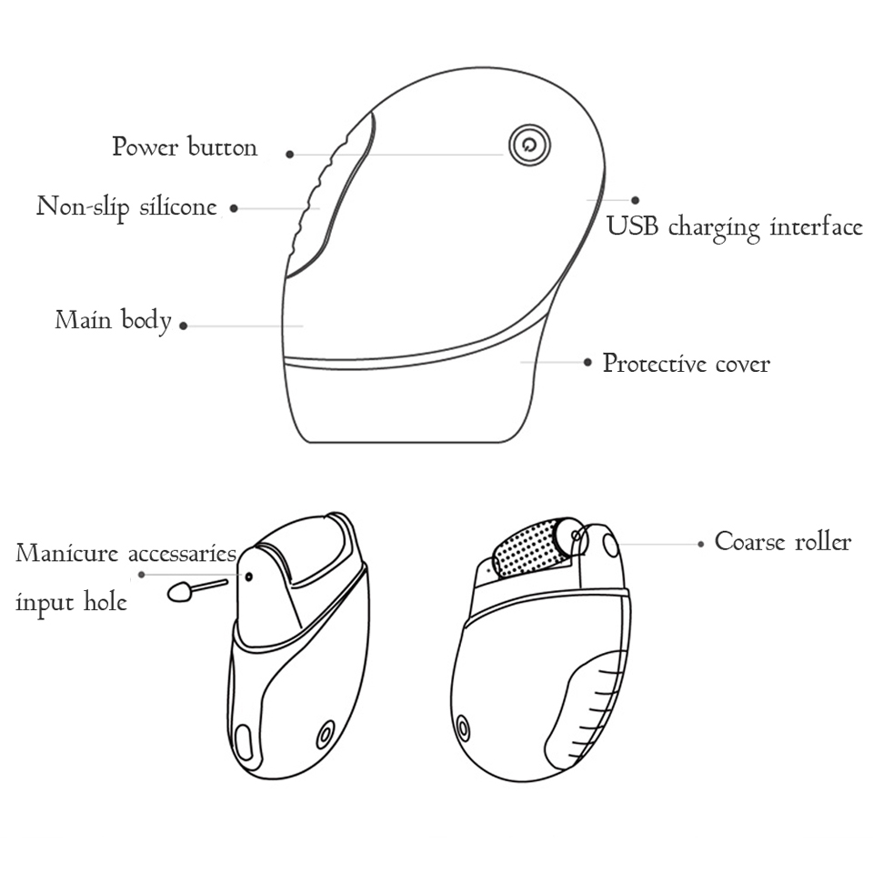 Instrumento cuidados c pés