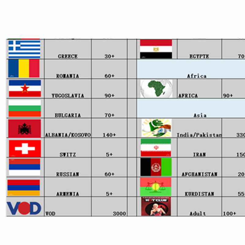 Magic IPTV Europe Arabic French Italia Turkey Spain UK Sweden Portugal  Adult xxx M3U Android Enigma2 IPTV Subscrition IPTV Box