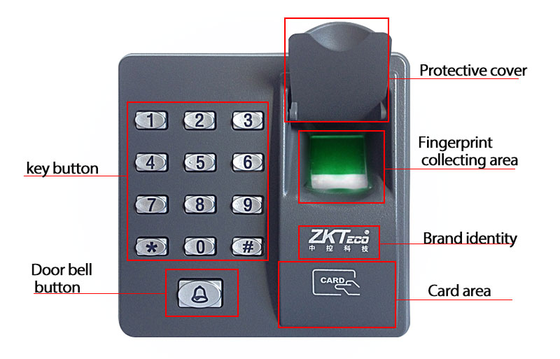 X6-keypad_06