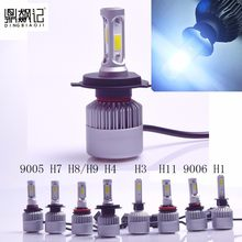 S2 H4 H7 H13 H11 H9 H8 H1 9005 9006 H3 9007 H27 COB 72W 8000LM Car LED Headlights Bulb Fog Light 6500K 12V 24V The cheapest(China)