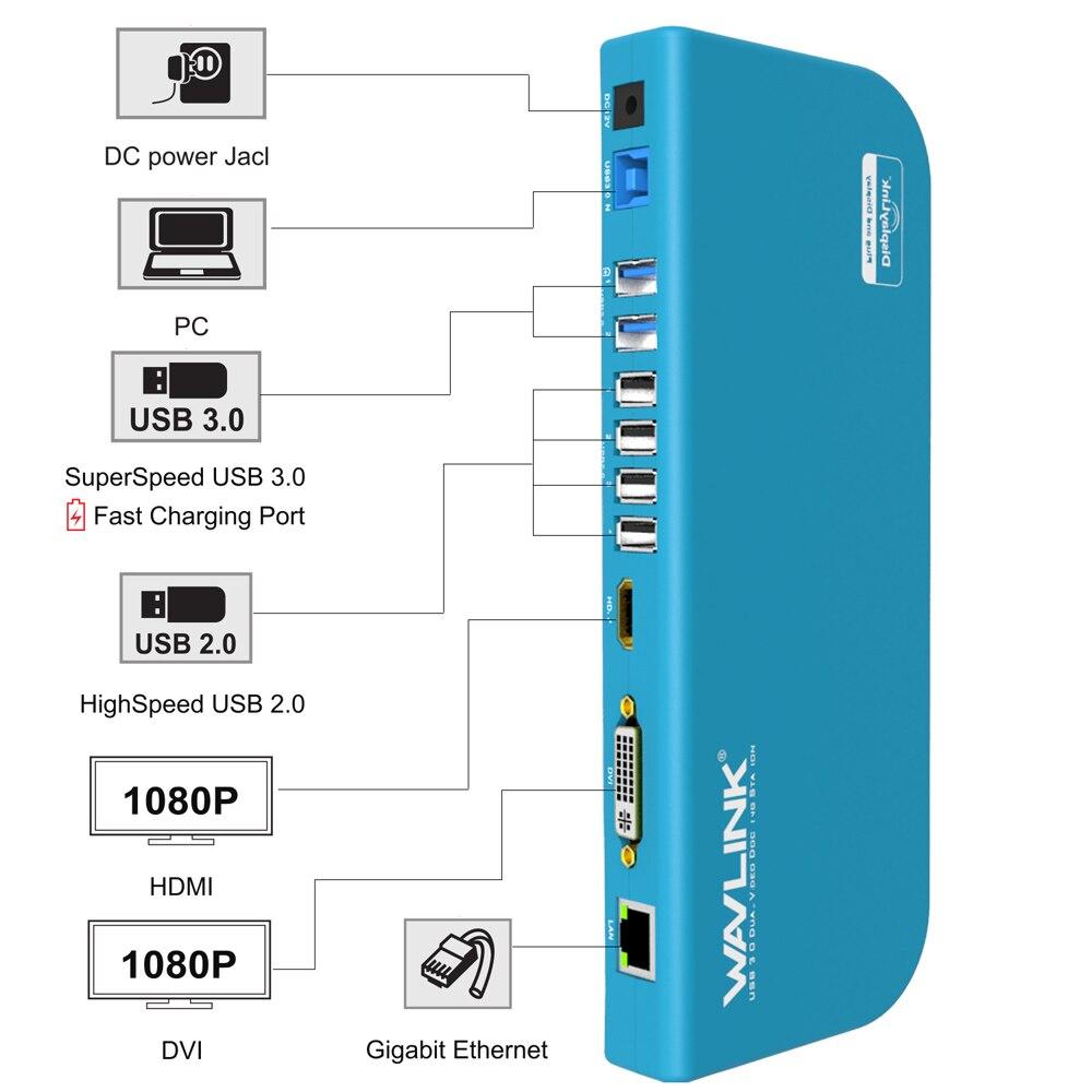 WAVLINK USB3.0 UNIVERSEL STATION d'accueil pour ORDINATEUR PORTABLE DOUBLE MONITEUR VIDÉO SOUTIEN DVI/HDMI/VGA À 2048X1152 GIGABIT ETHERNET 6 PORTS USB