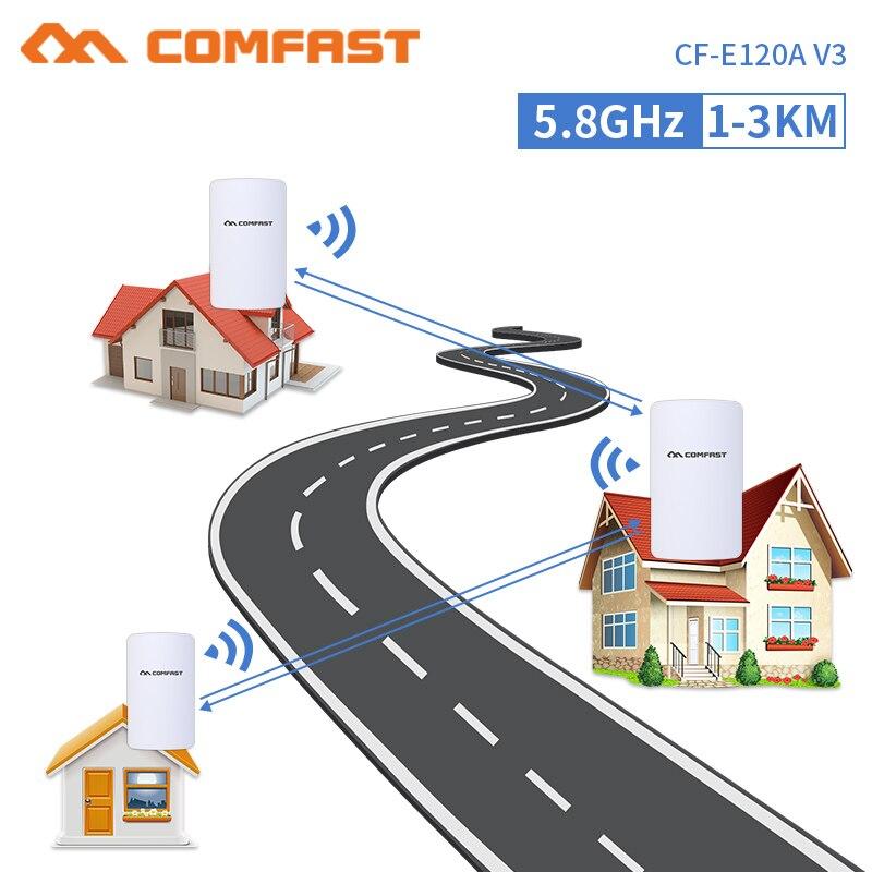 1-3KM COMFAST 300Mbps Outdoor Wireless AP Bridge 5Ghz Long Range Access Point 11dBi 5.8Ghz WI-FI Antenna Nanostation Bridge AP