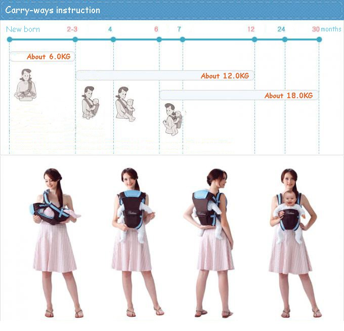2-30 Months Breathable Multifunctional Front Facing Baby Carrier Infant Sling Backpack Pouch Wrap Baby Kangaroo_carry ways