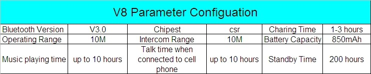 V8 Parameter Configuation