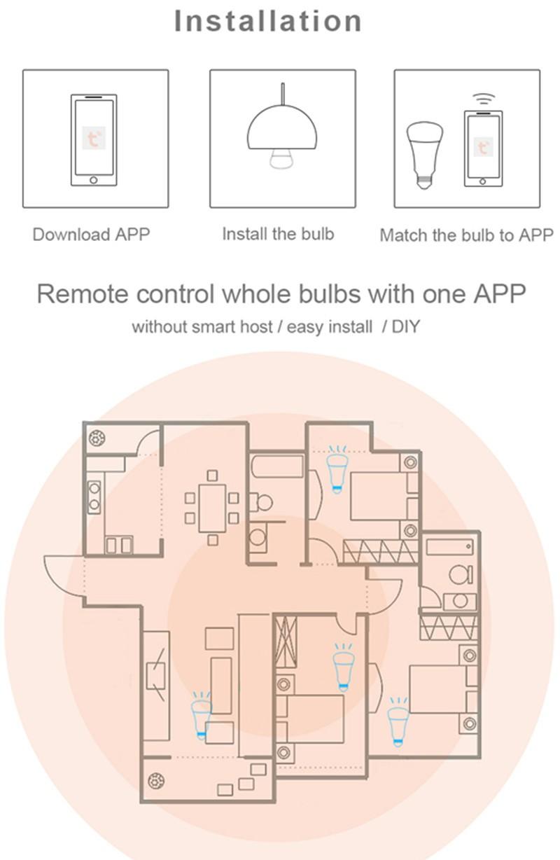 wifi bulb  Details 1