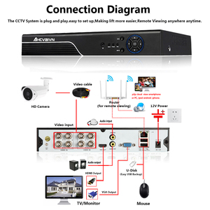 Image 5 - 5MP 4MP AHD カメラセキュリティビデオ監視屋外カメラ全天候 HD CCTV カメラ 36 * アレイ光 40 50 メートルナイトビジョン
