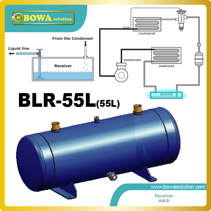 Réservoir réfrigérant liquide 55L avec connexion ODS installé dans le système de climatiseur VRV de pompe à chaleur