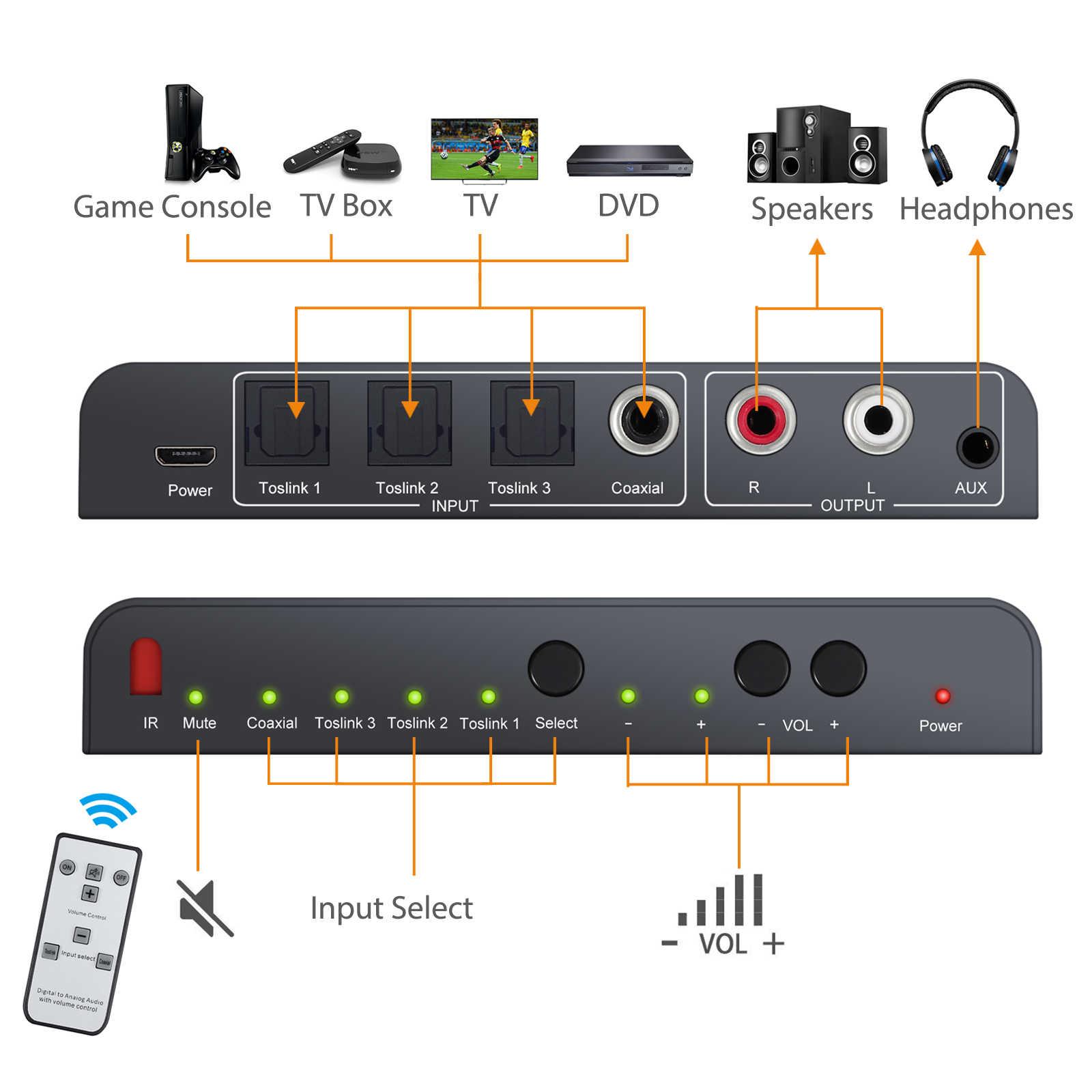 نيوتيك 3 البصرية سبديف توسلينك واحد محوري الجلاد داك الرقمية إلى التناظرية محول صوت مع الأشعة تحت الحمراء عن بعد دعم التحكم في مستوى الصوت