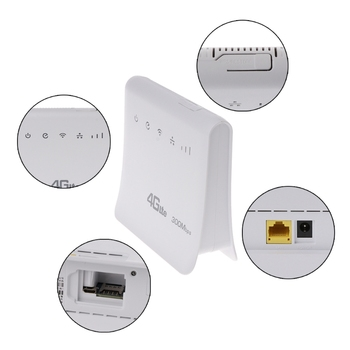 Unlocked 300Mbps 4G LTE CPE Mobile WiFi Wireless Router 2.4GHz WFi Hotspot For SIM Card Slot With Lan Port SIM Card Slot