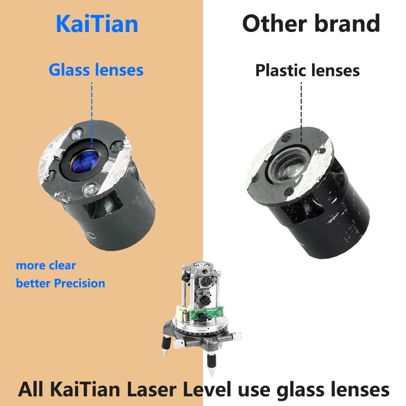 glass lenses