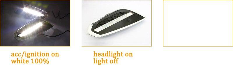 ジャズ虎自動ライトオフ機能防水 2011 LED United 5