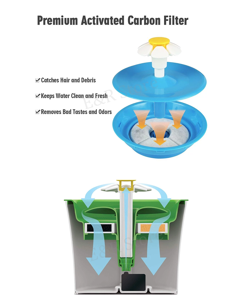 Cat Flower Fountain Water Dispenser