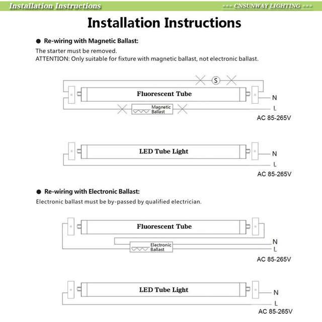 CNSUNWAY 8ft Led Tube Lights Single Pin T8 FA8 8 ft LED ... on