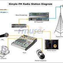 1000 Вт 1000 Вт 1 кВт FM радио станция аудио вещания FM студия