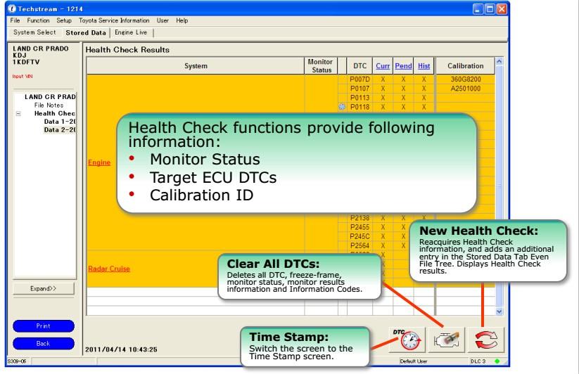 GTS tis 3 OTC scanner Professional FOR Toyota IT3 Global Techstream GTS OTC display 4