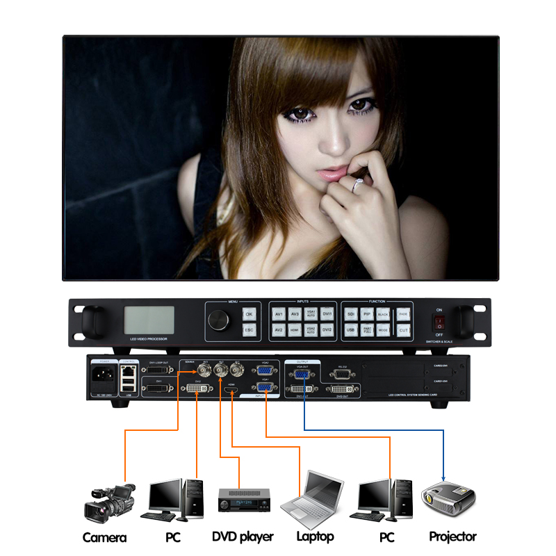 video wall hdmi processor lvp815 for hd flexible mini led screen display indoor led curtain screen p6 p10 wavelets processor