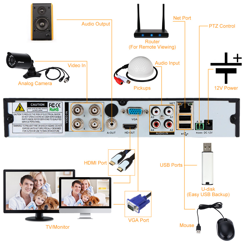 Image 5 - KKmoon 960H 4CH 720P CCTV AHD DVR Digital Video Recorder 4 Channel H.264 4CH DVR HVR NVR System P2P Home Security Video Recorder-in Surveillance Video Recorder from Security & Protection