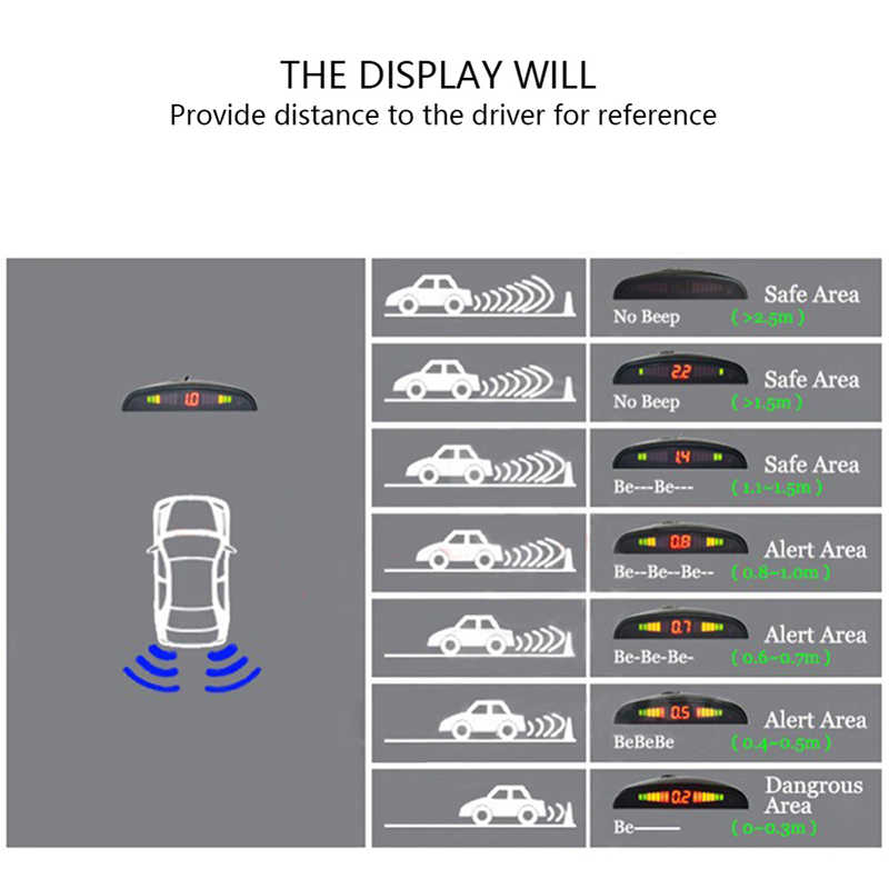 BOOMBLOCK Car Reversing Radar Parking Sensor LED Display Beep Alert For  Peugeot 307 206 Jeep Ford Focus 2 3 VW Polo Golf 4 5 7