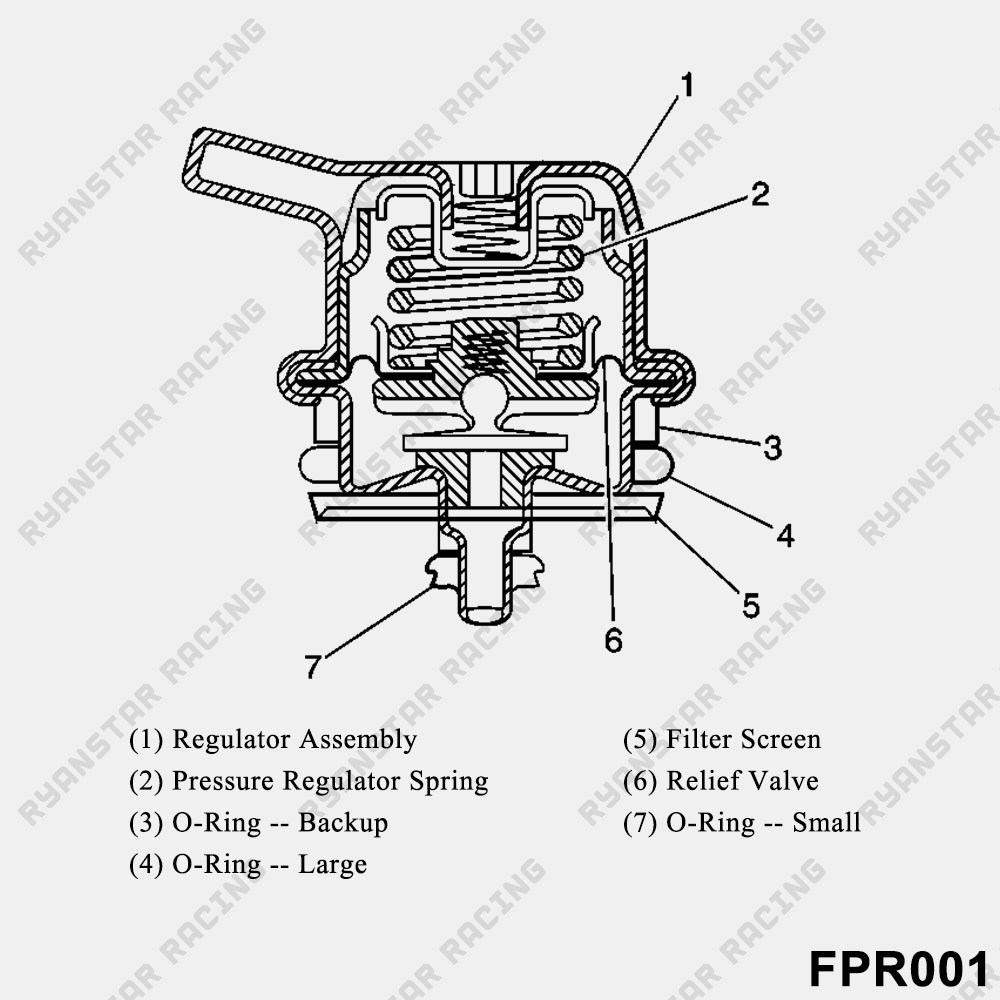 Free Shipping Global Automotive Fuel Pressure Regulator Fpr For Gm C6500 Wiring Clip Strap Vehicles Fpr001 In Injector From Automobiles Motorcycles On