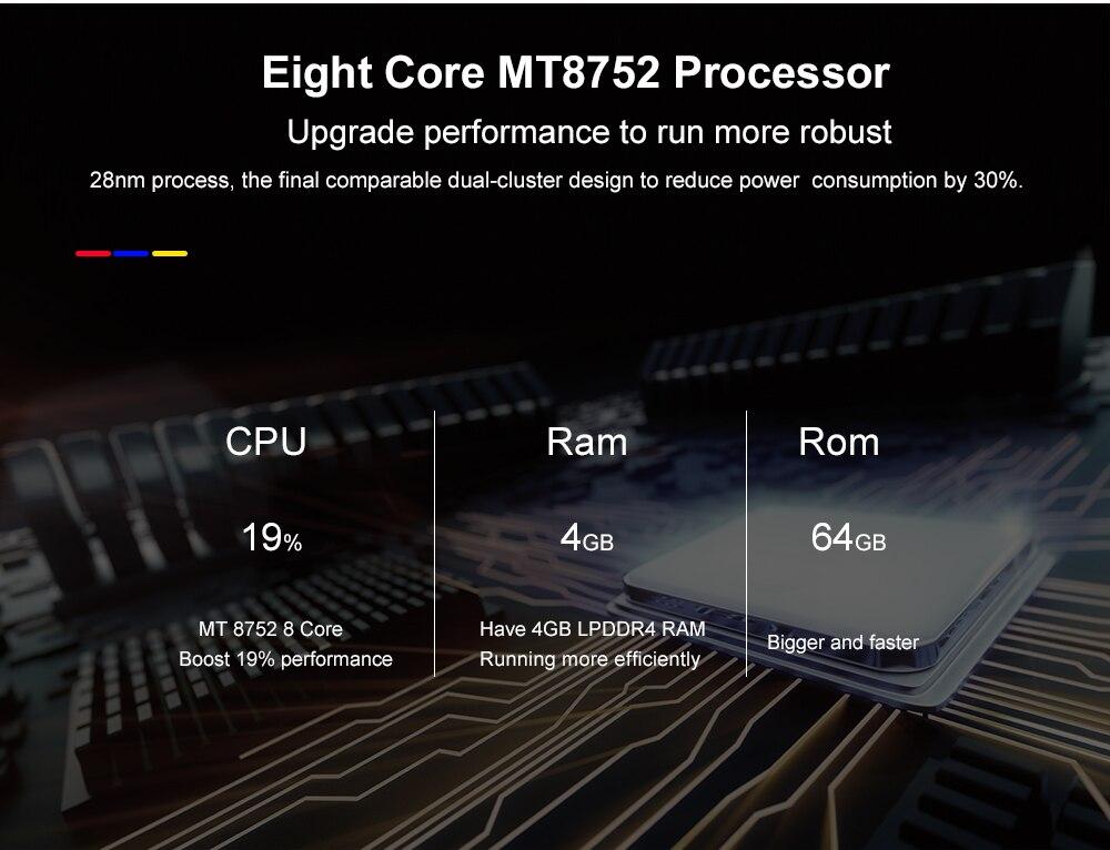 MTK8752 CPU
