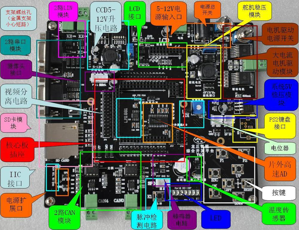 Mc9s12 X Development Platform For Microcontroller