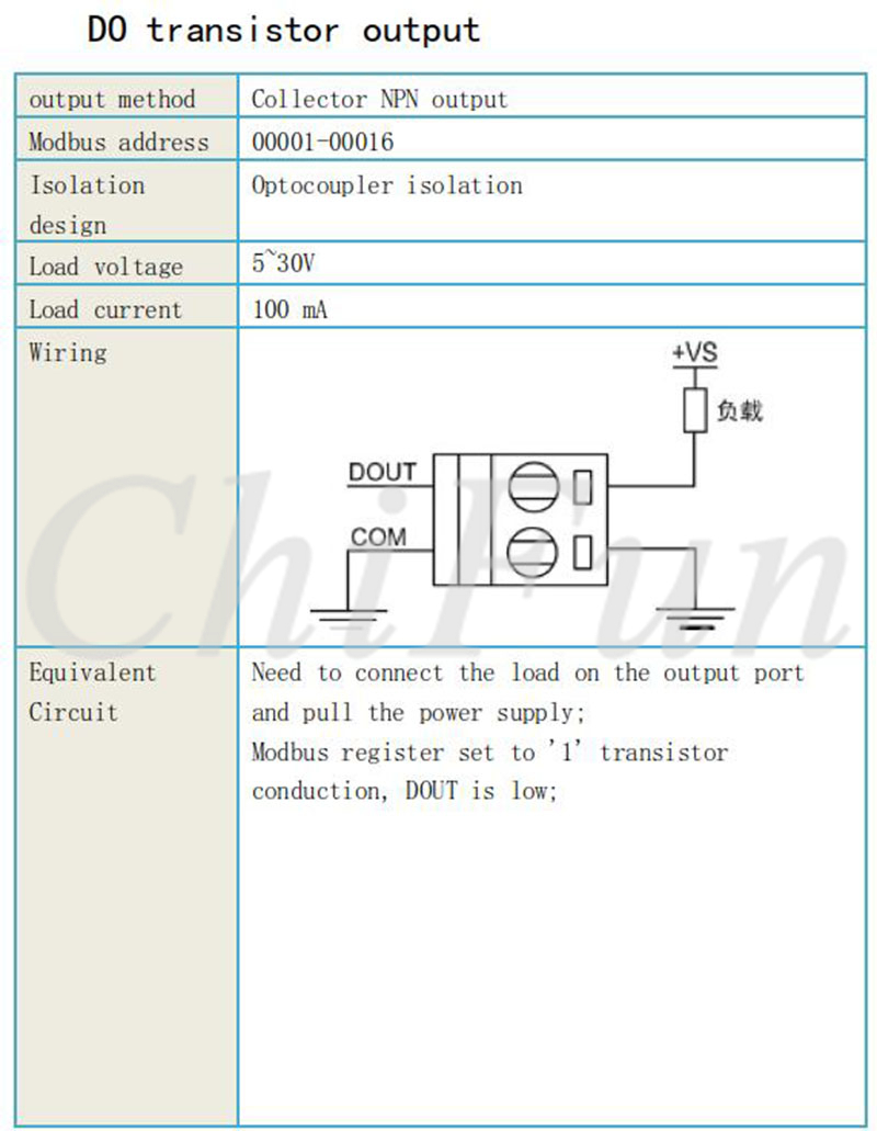 Swell 8Di 8Do Rs485 Protocol Of Modbus Rtu Communication Protocol For Wiring Cloud Mangdienstapotheekhoekschewaardnl