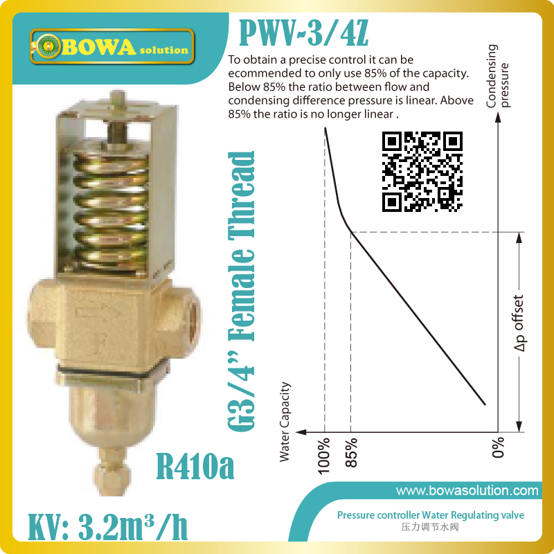 R410a water operated water valve/reverse acting valve are mostly used in bypass  lines and heat pump applications thermo operated water valves can be used in food processing equipments biomass boilers and hydraulic systems