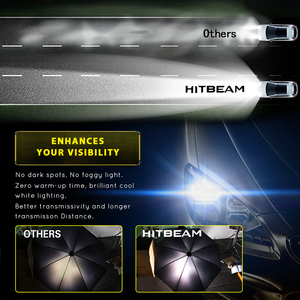 Image 5 - ミニ超高輝度車のヘッドライト H7 H4 H11 led H1 LED 電球 HB3 9005 HB4 9006 H3 H8 60 ワット 12000lm 自動電球ヘッドランプ 6500 18K 車のライト