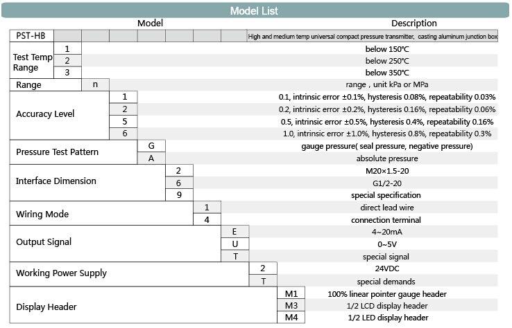 PST-HB Model list