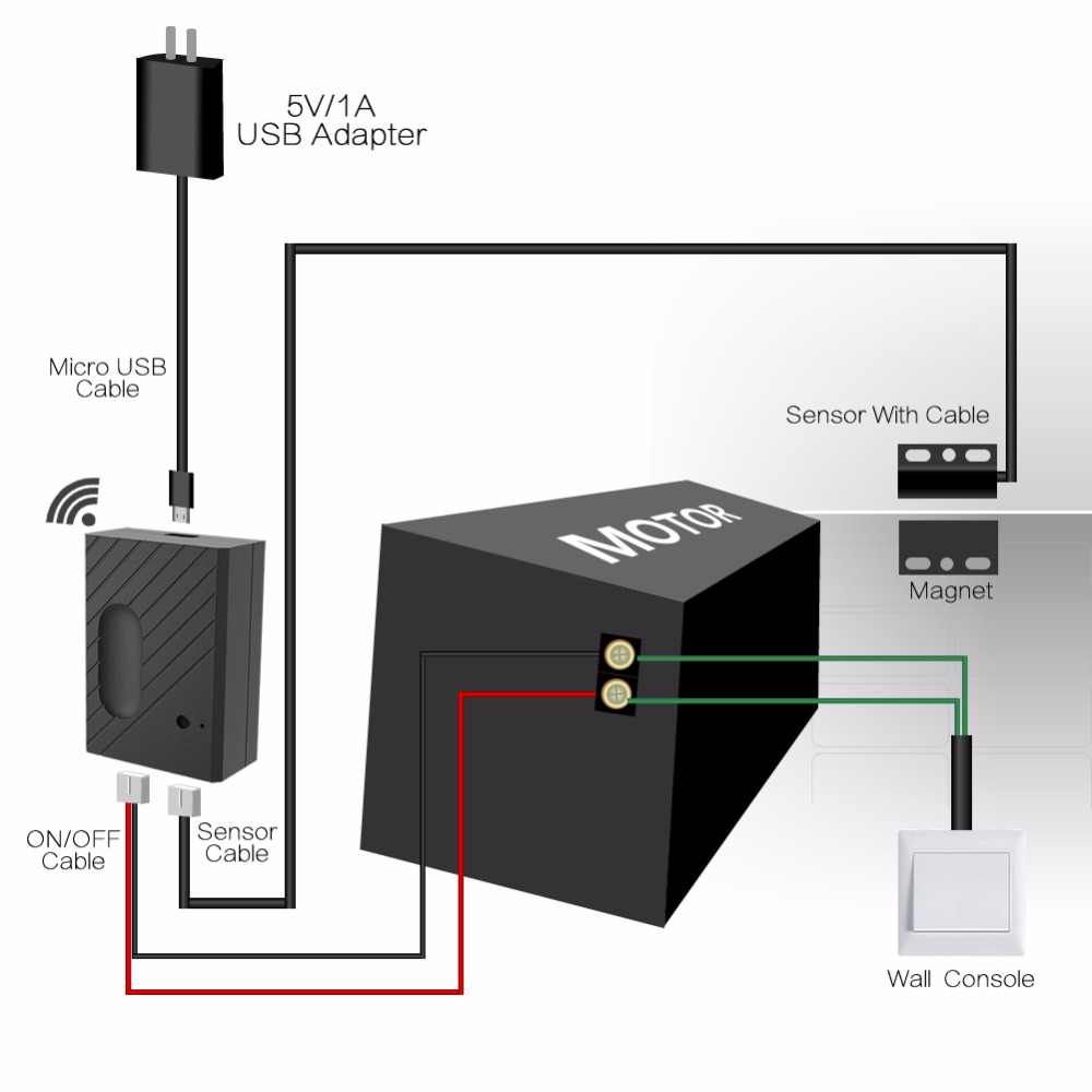 WiFi Remote Garage Door Openers-Control Using Ewelink APP, Compatible with Amazon Alexa, Google Home, and IFTTT(GD-DC5)