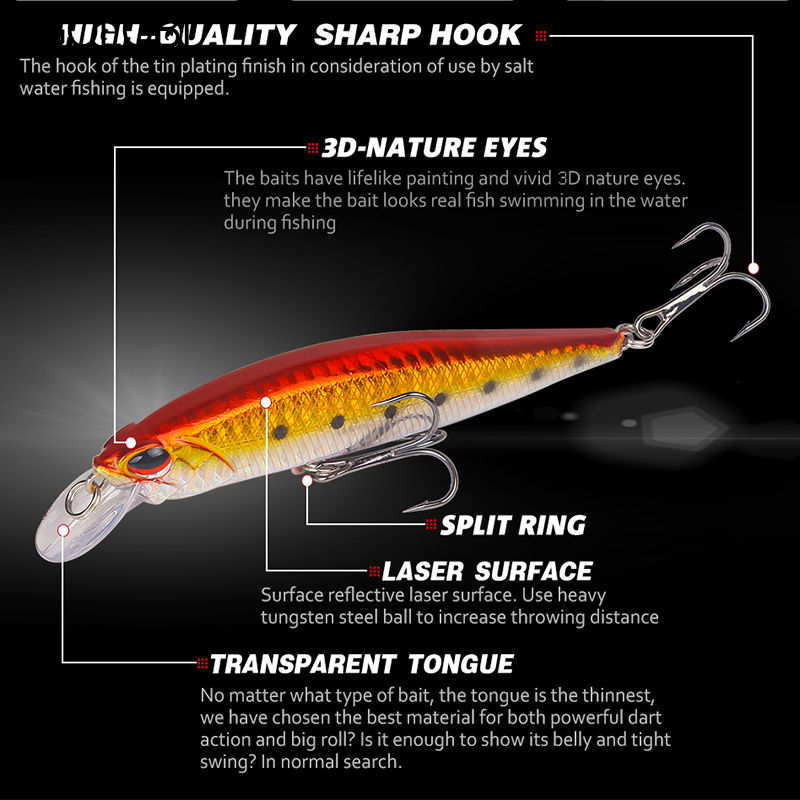 YGOLOBI Minnow Fishing Lure Tungsten Steel Beads Model Wobbler 14g 110mm Artificial Hard Bait Professional Pesca Fishing allblue slugger 65sp professional 3d shad fishing lure 65mm 6 5g suspend wobbler minnow 0 5 1 2m bass pike bait fishing tackle