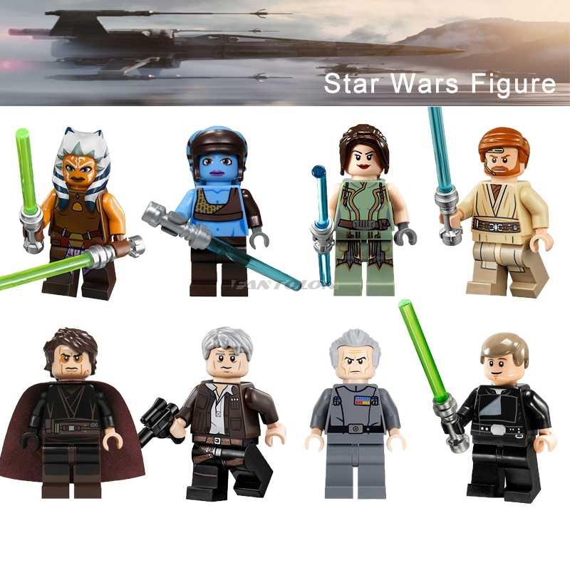 Detail Feedback Questions about Star Wars Luke Skywalker