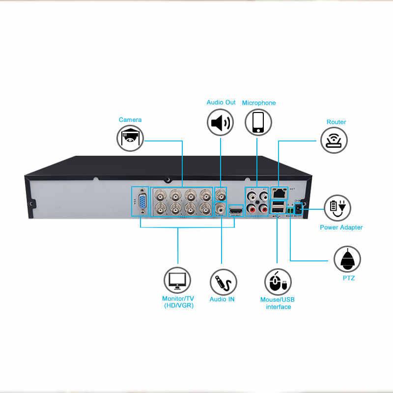 Хранитель 1.3MP 960 P камера системы безопасности HD с IR CUT 24 шт. ИК светодиоды ночного видения аналоговая камера Крытая купольная камера CCTV камера