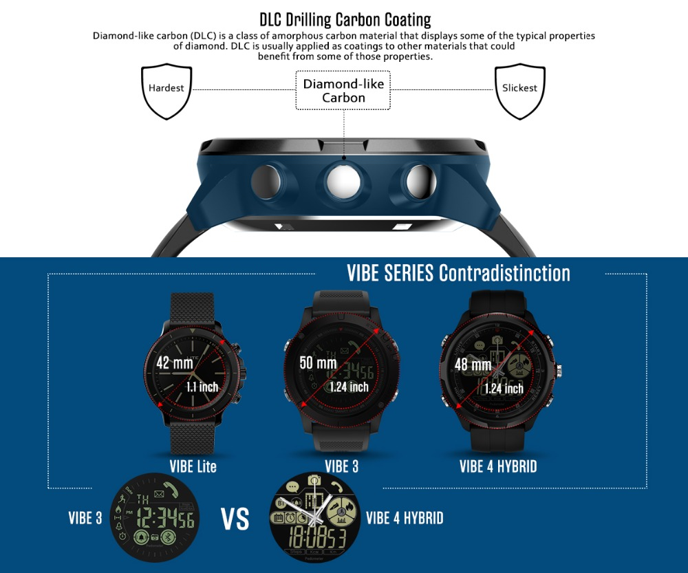 New Zeblaze VIBE 4 Hybrid Flagship Rugged Smartwatch 50M Waterproof 33-month Standby Time 24h All-Weather Monitoring Smart Watch 12
