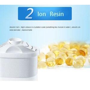 Image 3 - Картриджи с фильтром для воды, кухонный портативный элемент для очистки воды, домашний фильтрующий картридж для воды Brita, кувшин для удаления накипи, качество еды