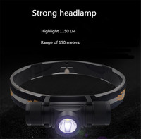 YOUKOYI Head Lamp For Fishing Camping Hiking Emergency Outdoor High Power LED Head Torch Rechargeable Mini